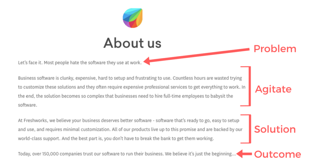 PAS Copywriting Formula Being Used on Freshworks About Us Company Page